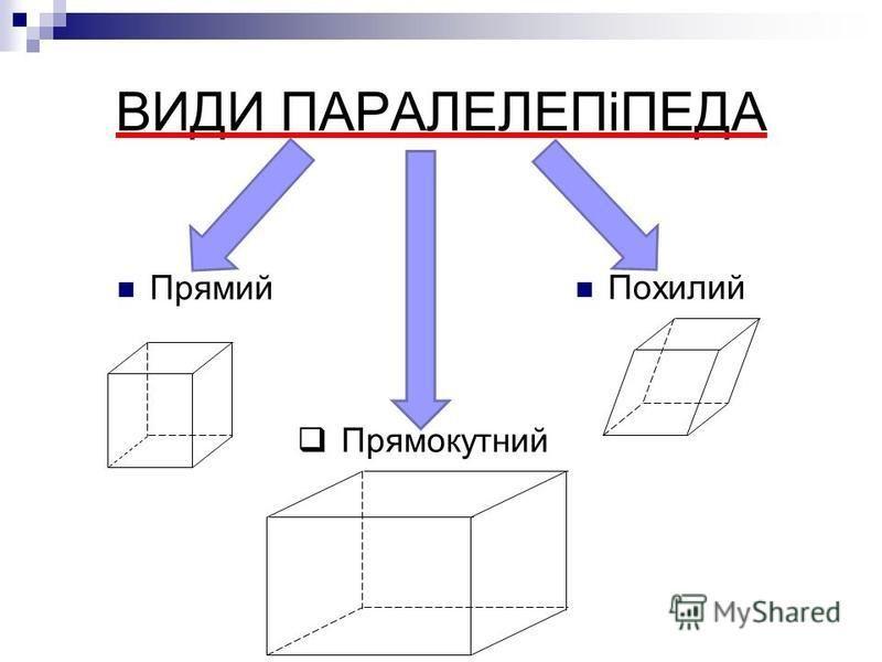 Діагоналі паралелепіпеда Діагоналі паралелепіпеда перетинаються і точкою перетину діляться навпіл. Точка перетину діагоналей паралелепіпеда є його центром симетрії.