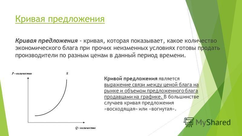 Кривая предложения Кривая предложения - кривая, которая показывает, какое количество экономического блага при прочих неизменных условиях готовы продать производители по разным ценам в данный период времени. Кривой предложения является выражение связи