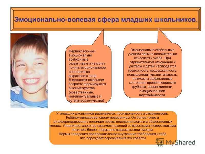 Основные психологические новообразования в младшем школьном возрасте. Произвольность Внутренний план действий; Рефлексия Этапы формирования произвольности. Выполнение задания в соответствии со словесными указаниями учителя; Самостоятельное выполнение