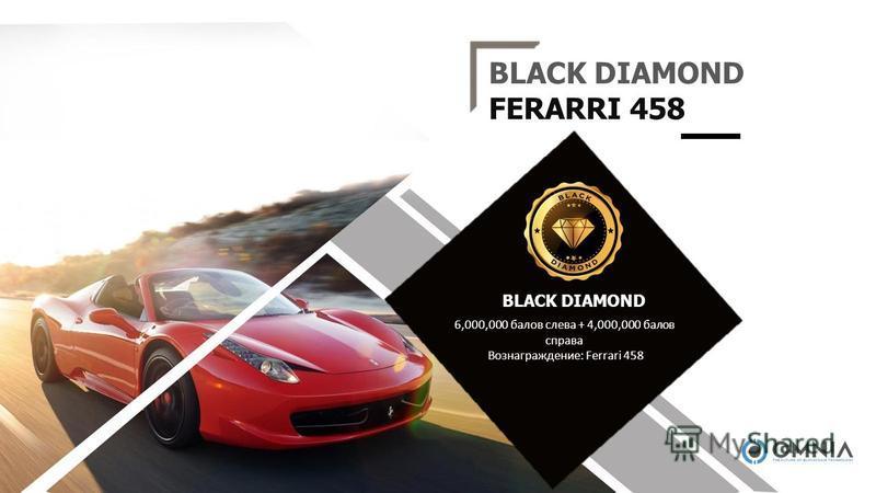 BLACK DIAMOND FERARRI 458 6,000,000 балов слева + 4,000,000 балов справа Вознаграждение: Ferrari 458 BLACK DIAMOND