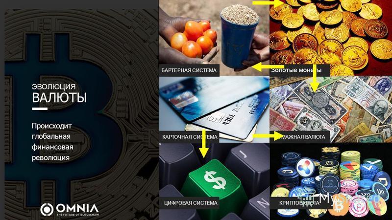 ЭВОЛЮЦИЯ ВАЛЮТЫ Происходит глобальная финансовая революция БАРТЕРНАЯ СИСТЕМА Золотые монеты БУМАЖНАЯ ВАЛЮТА КАРТОЧНАЯ СИСТЕМА КРИПТОВАЛЮТА ЦИФРОВАЯ СИСТЕМА