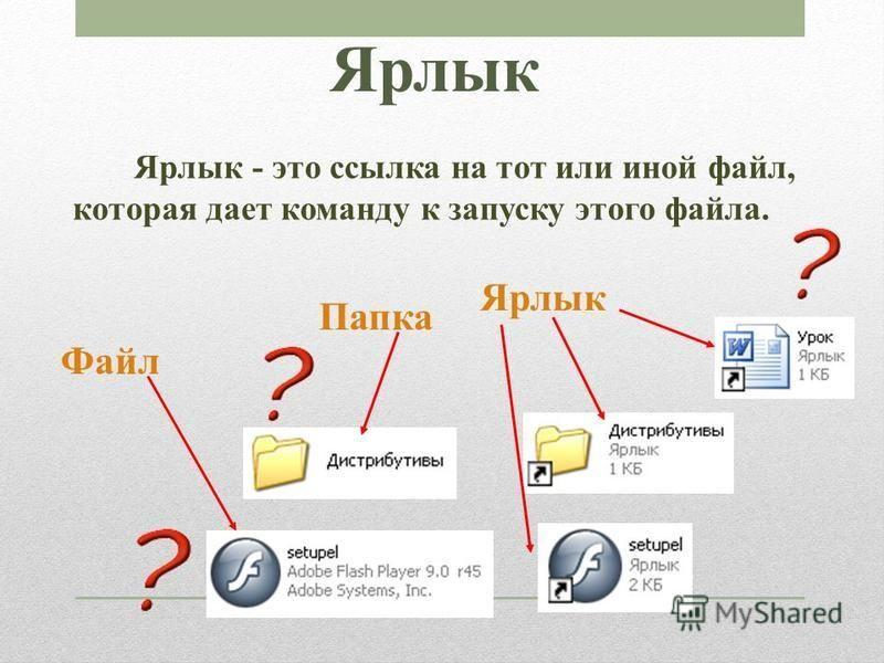 Ярлык Ярлык - это ссылка на тот или иной файл, которая дает команду к запуску этого файла. Папка Ярлык Файл