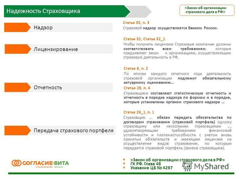 Надежность Страховщика Лицензирование Надзор Отчетность Статья 32, Статья 32_1 Чтобы получить лицензию Страховые компании должны соответствовать всем требованиям, которые предъявляет закон к организациям, осуществляющим страховую деятельность в РФ. «