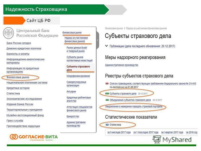 Сайт ЦБ РФ