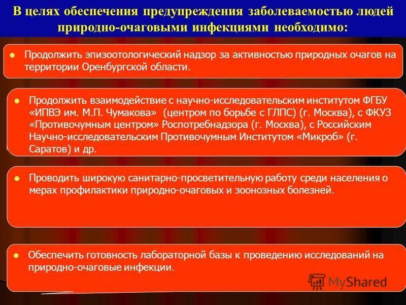 Продолжить эпизоотологический надзор за активностью природных очагов на территории Оренбургской области. В целях обеспечения предупреждения заболеваемостью людей природно-очаговыми инфекциями необходимо: Продолжить взаимодействие с научно-исследовате