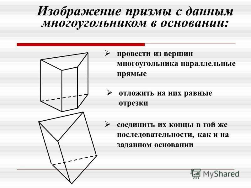 Призма. Пирамида.