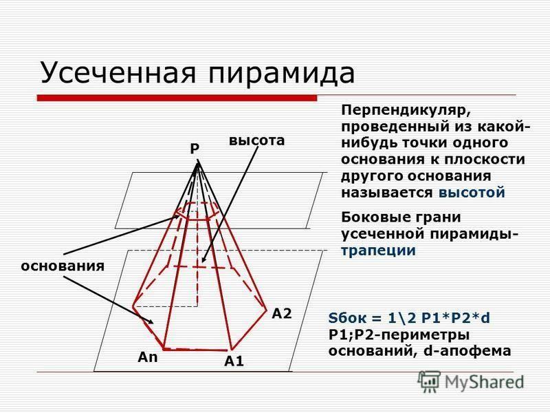 Теорема: площадь боковой поверхности правильной пирамиды равна половине произведения периметра основания апофему h d а 1 а 2 аnаn Дано: правильная пирамида h – высота а 1, а 2,… а n -стороны основания P – периметр основания d-апофема Доказать: Sбок =