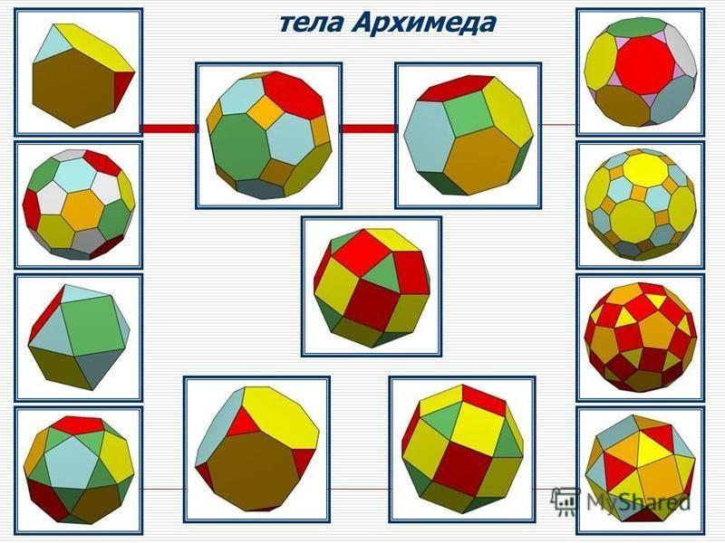 Архимедовыми телами называют выпуклые многогранники, все многогранные углы которых равны, а грани – правильные многоугольники нескольких типов Архимедовы тела