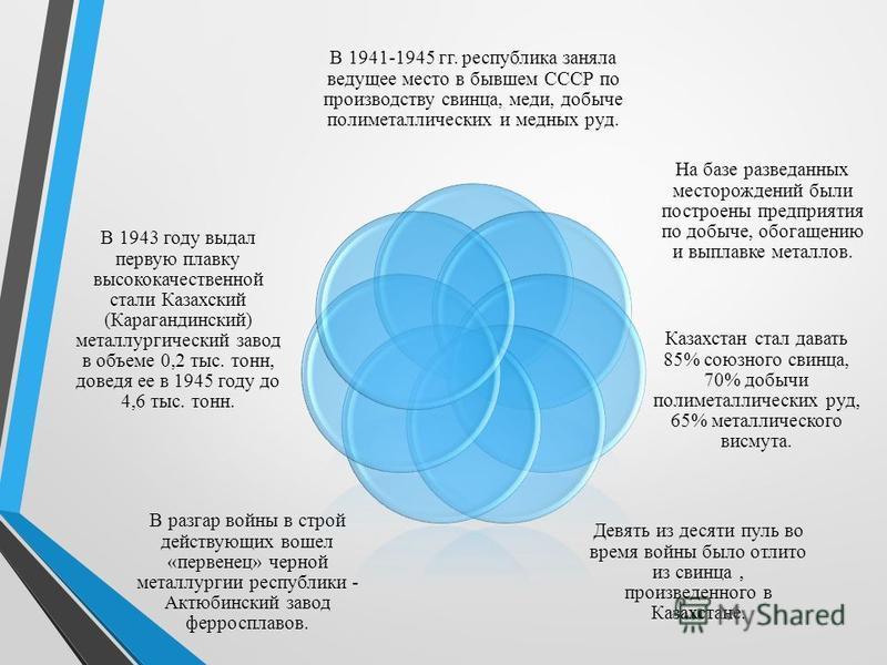 В 1941-1945 гг. республика заняла ведущее место в бывшем СССР по производству свинца, меди, добыче полиметаллических и медных руд. На базе разведанных месторождений были построены предприятия по добыче, обогащению и выплавке металлов. Казахстан стал