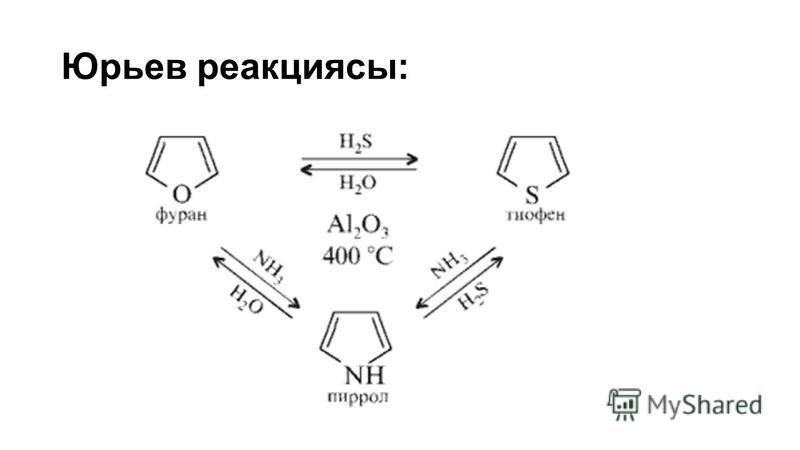 Юрьев реакциясы: