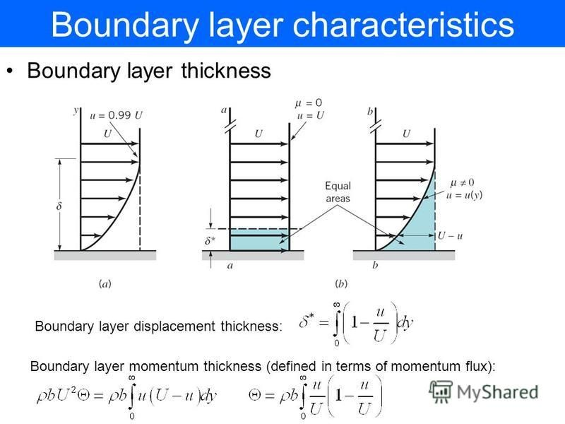 Boundary layer characteristics Boundary layer thickness Boundary layer displacement thickness: Boundary layer momentum thickness (defined in terms of momentum flux):