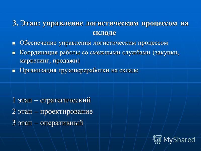 3. Этап: управление логистическим процессом на складе Обеспечение управления логистическим процессом Обеспечение управления логистическим процессом Координация работы со смежными службами (закупки, маркетинг, продажи) Координация работы со смежными с
