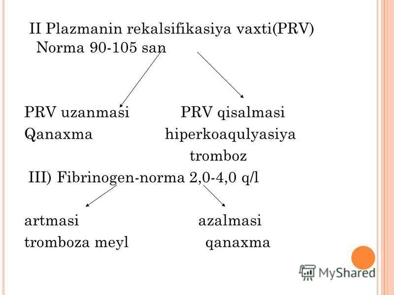 II Plazmanin rekalsifikasiya vaxti(PRV) Norma 90-105 san PRV uzanmasi PRV qisalmasi Qanaxma hiperkoaqulyasiya tromboz III) Fibrinogen-norma 2,0-4,0 q/l artmasi azalmasi tromboza meyl qanaxma
