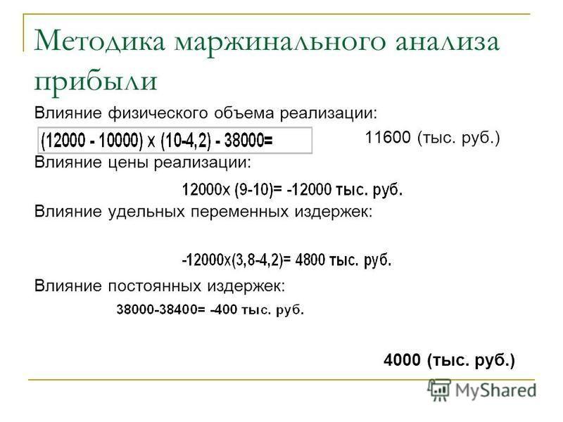 Влияние физического объема реализации: 11600 (тыс. руб.) Влияние цены реализации: Влияние удельных переменных издержек: Влияние постоянных издержек: 4000 (тыс. руб.)