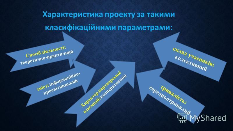 Характеристика проекту за такими класифікаційними параметрами: Спосіб діяльності : теоретично - практичний зміст : інформаційно - просвітницький склад учасників : колективний тривалість : середньотривалий Характер партнерської взаємодії : кооперативн