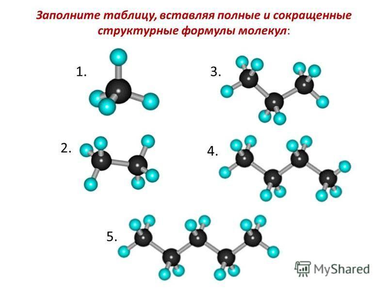 2. 3.4. 5.1. Заполните таблицу, вставляя полные и сокращенные структурные формулы молекул: