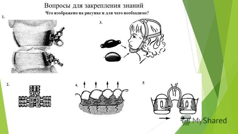 Вопросы для закрепления знаний 1. 2. 3. 4. Что изображено на рисунке и для чего необходимо? 5