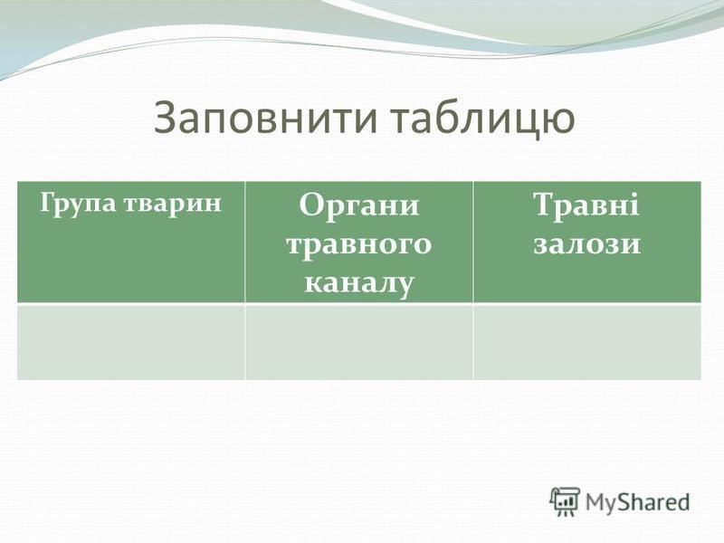 Заповнити таблицю Група тварин Органи травного каналу Травні залози