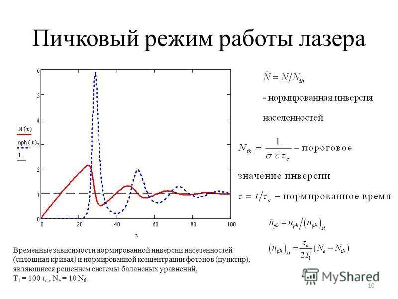 Пичковый режим работы лазера 10 Временные зависимости нормированной инверсии населенностей (сплошная кривая) и нормированной концентрации фотонов (пунктир), являющиеся решением системы балансных уравнений, T 1 = 100 τ c, N e = 10 N th