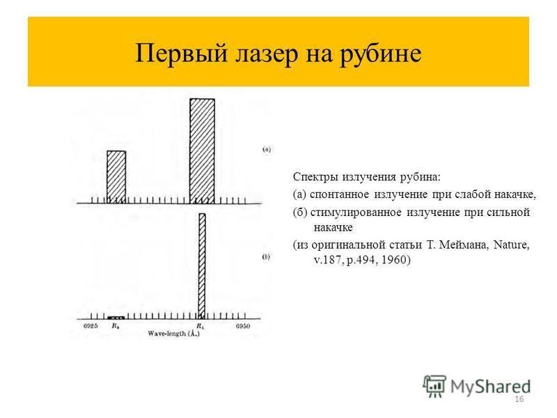 Первый лазер на рубине Спектры излучения рубина: (а) спонтанное излучение при слабой накачке, (б) стимулированное излучение при сильной накачке (из оригинальной статьи Т. Меймана, Nature, v.187, p.494, 1960) 16