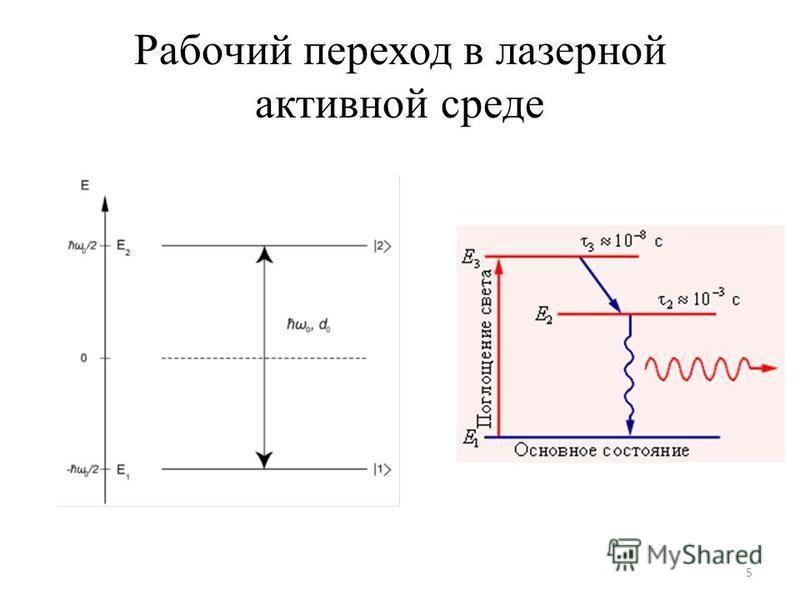 Рабочий переход в лазерной активной среде 5
