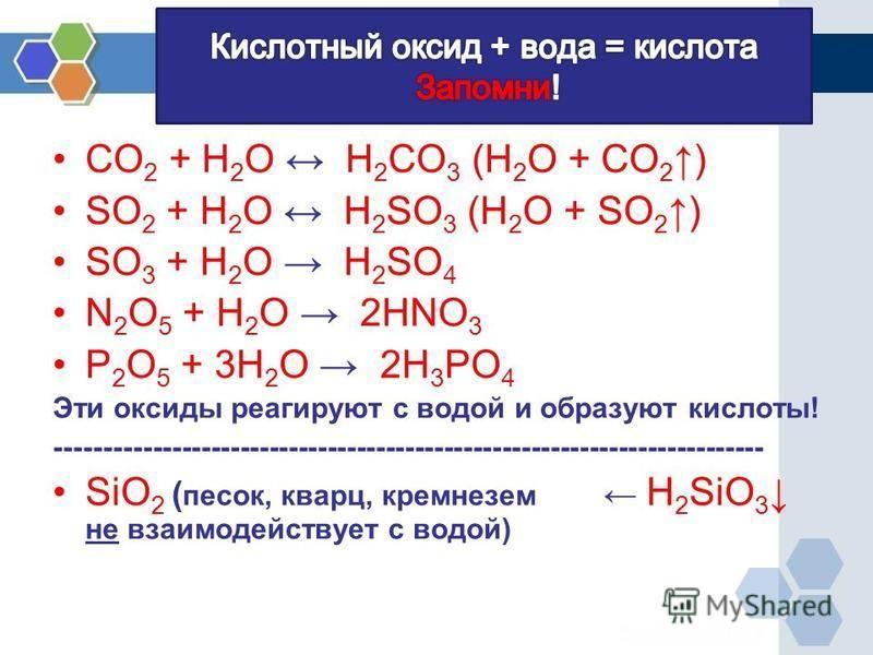 СО 2 + Н 2 О Н 2 СО 3 (Н 2 О + СО 2) SО 2 + Н 2 О Н 2 SО 3 (Н 2 О + SО 2) SО 3 + Н 2 О Н 2 SО 4 N 2 O 5 + Н 2 О 2HNO 3 P 2 O 5 + 3Н 2 О 2H 3 PO 4 Эти оксиды реагируют с водой и образуют кислоты! -------------------------------------------------------