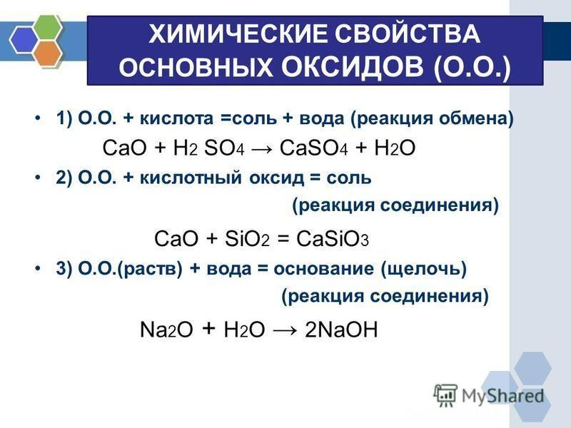 ХИМИЧЕСКИЕ СВОЙСТВА ОСНОВНЫХ ОКСИДОВ (О.О.) 1) О.О. + кислота =соль + вода (реакция обмена) CaO + H 2 SO 4 CaSO 4 + H 2 O 2) О.О. + кислотный оксид = соль (реакция соединения) СaO + SiO 2 = CaSiO 3 3) О.О.(раств) + вода = основание (щелочь) (реакция