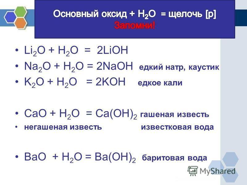 Li 2 O + H 2 O = 2LiOH Na 2 O + H 2 O = 2NaOH едкий натр, каустик K 2 O + H 2 O = 2KOH едкое кали СаО + Н 2 О = Са(ОН) 2 гашеная известь негашеная известь известковая вода ВаО + Н 2 О = Ва(ОН) 2 баритовая вода