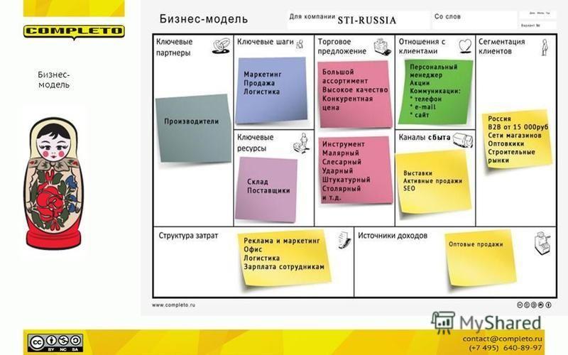 Бизнес- модель