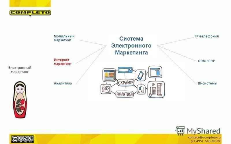 Система Электронного Маркетинга Мобильный маркетинг CRM / ERP Интернет маркетинг BI-системы IP-телефония Аналитика
