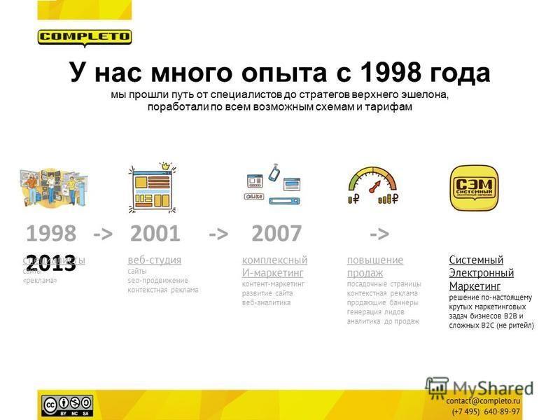 У нас много опыта с 1998 года мы прошли путь от специалистов до стратегов верхнего эшелона, поработали по всем возможным схемам и тарифам 1998 -> 2001 -> 2007 -> 2013 специалисты сайты «реклама» веб-студия сайты seo-продвижение контекстная реклама ко