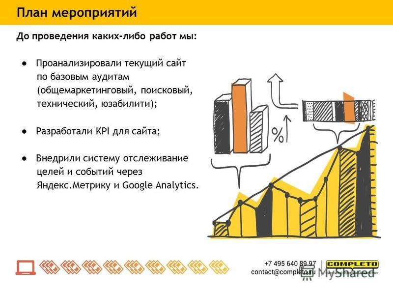До проведения каких-либо работ мы: Проанализировали текущий сайт по базовым аудитам (обще маркетинговый, поисковый, технический, юзабилити); Разработали KPI для сайта; Внедрили систему отслеживание целей и событий через Яндекс.Метрику и Google Analyt