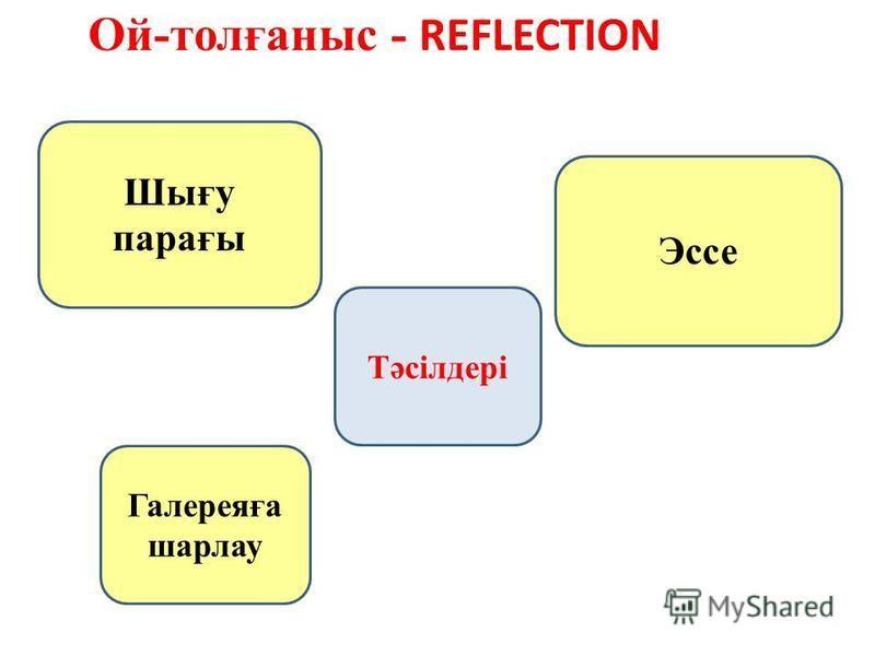 Ой-толғаныс - REFLECTION Тәсілдері Шығу парағы Галереяға шарлау Эссе