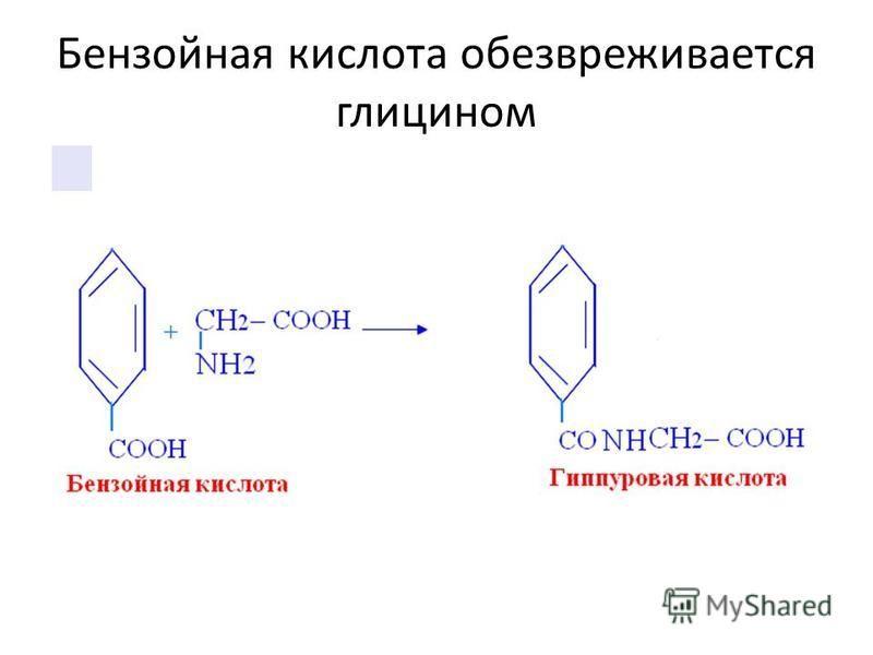 Бензойная кислота обезвреживается глицином