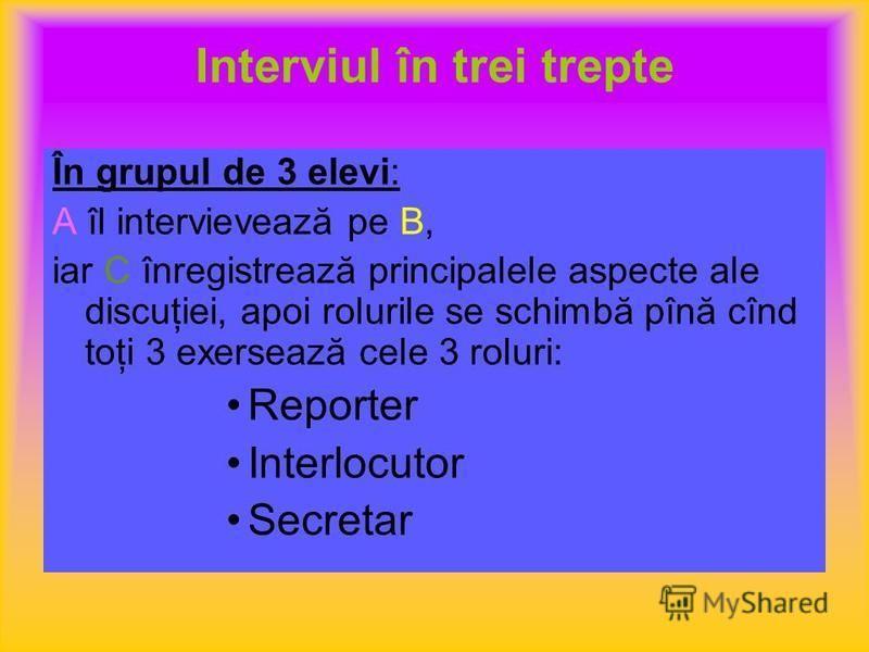Interviul în trei trepte În grupul de 3 elevi: A îl intervievează pe B, iar C înregistrează principalele aspecte ale discuţiei, apoi rolurile se schimbă pînă cînd toţi 3 exersează cele 3 roluri: Reporter Interlocutor Secretar