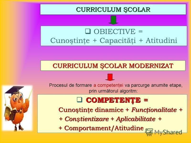 CURRICULUM ŞCOLAR COMPETENŢE = Cunoştinţe dinamice + Funcţionalitate + + Conştientizare + Aplicabilitate + + Comportament/Atitudine Procesul de formare a competenţei va parcurge anumite etape, prin următorul algoritm: OBIECTIVE = Cunoştinţe + Capacit
