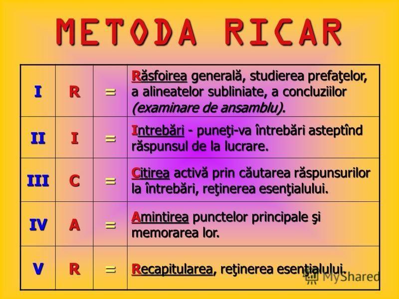 METODA RICAR IR= Răsfoirea generală, studierea prefaţelor, a alineatelor subliniate, a concluziilor (examinare de ansamblu). III= Intrebări - puneţi-va întrebări asteptînd răspunsul de la lucrare. IIIC= Citirea activă prin căutarea răspunsurilor la î