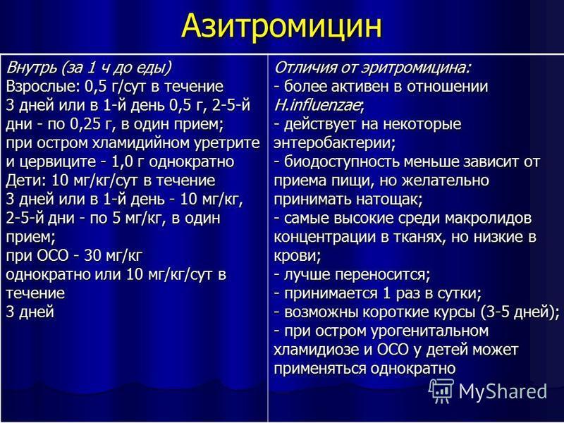 Азитромицин Внутрь (за 1 ч до еды) Взрослые: 0,5 г/сут в течение 3 дней или в 1-й день 0,5 г, 2-5-й дни - по 0,25 г, в один прием; при остром хламидийном уретрите и цервиците - 1,0 г однократно Дети: 10 мг/кг/сут в течение 3 дней или в 1-й день - 10