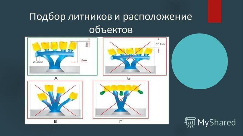 Подбор литников и расположение объектов литья в кювете