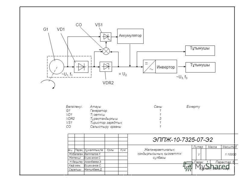 G1 VS1 VD1 VDR2 CO Тұтынушы Инвертор Аккумулятор ~U 1, f 1 ~U 3, f 3 = U 2 Тұтынушы Белгіленуі.Атауы Саны Ескерту G1Генератор 1 VD1Түзеткіш 1 VDR2Тұрақтандырғыш 3 VS1Тиристор зарядтық 1 СОСалыстыру органы 1 Өлш Парақ Құжаттың Қолы Күні Жобалаған. Бат
