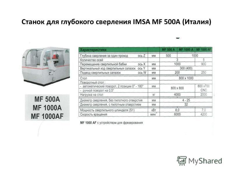 Станок для глубокого сверления IMSA MF 500A (Италия)