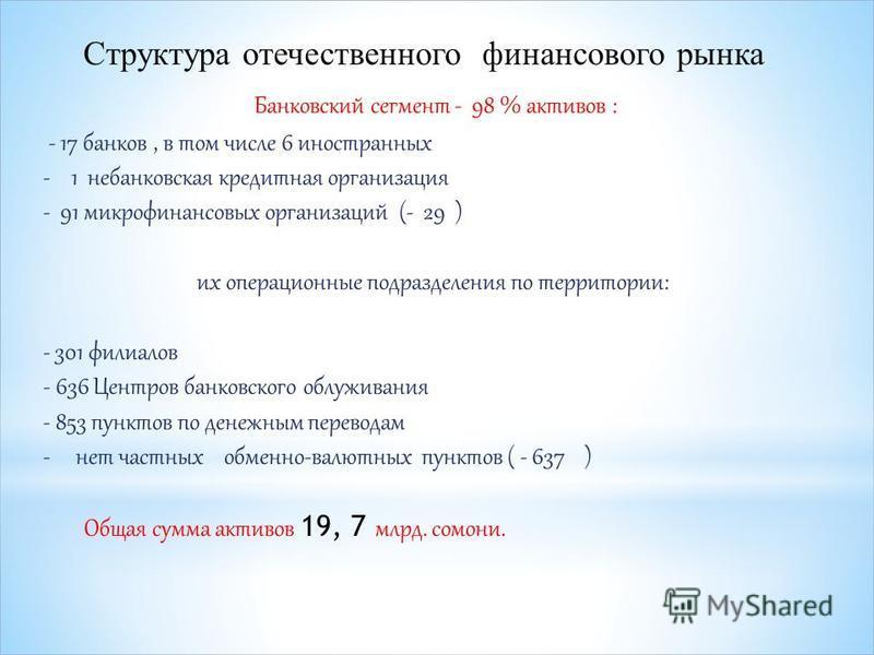 Структура отечественного финансового рынка Банковский сегмент - 98 % активов : - 17 банков, в том числе 6 иностранных - 1 небанковская кредитная организация - 91 микрофинансовых организаций (- 29 ) их операционные подразделения по территории: - 301 ф