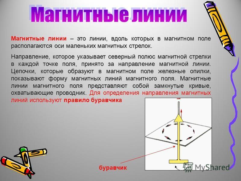это линии, вдоль которых в магнитном поле располагаются оси маленьких магнитных стрелок. Магнитные линии – это линии, вдоль которых в магнитном поле располагаются оси маленьких магнитных стрелок. Направление, которое указывает северный полюс магнитно
