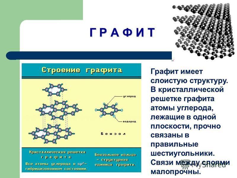А Л М А З Алмаз имеет атомную кристаллическую решетку, в которой каждый атом углерода связан с четырьмя атомами. В пространстве эти атомы располагаются в центре и углах тетраэдров, соединенных своими вершинами. Это очень симметричная и прочная решетк