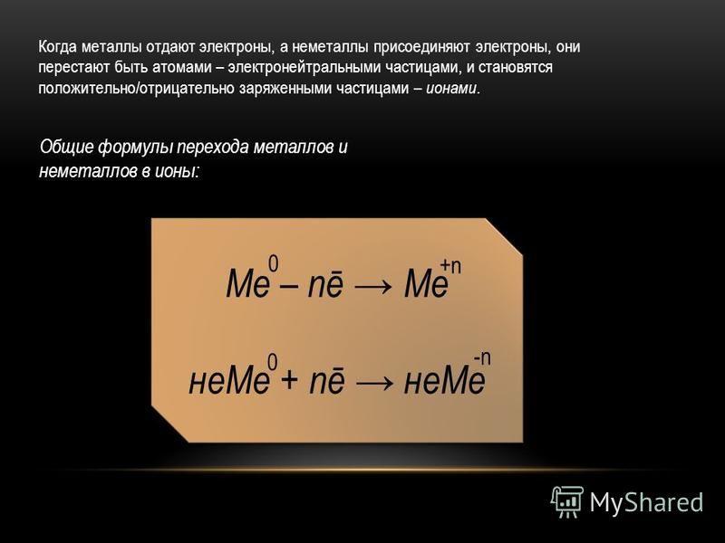 Когда металлы отдают электроны, а неметаллы присоединяют электроны, они перестают быть атомами – электронейтральными частицами, и становятся положительно/отрицательно заряженными частицами – ионами. Me – nē Me неMe + nē неMe Me – nē Me неMe + nē неMe
