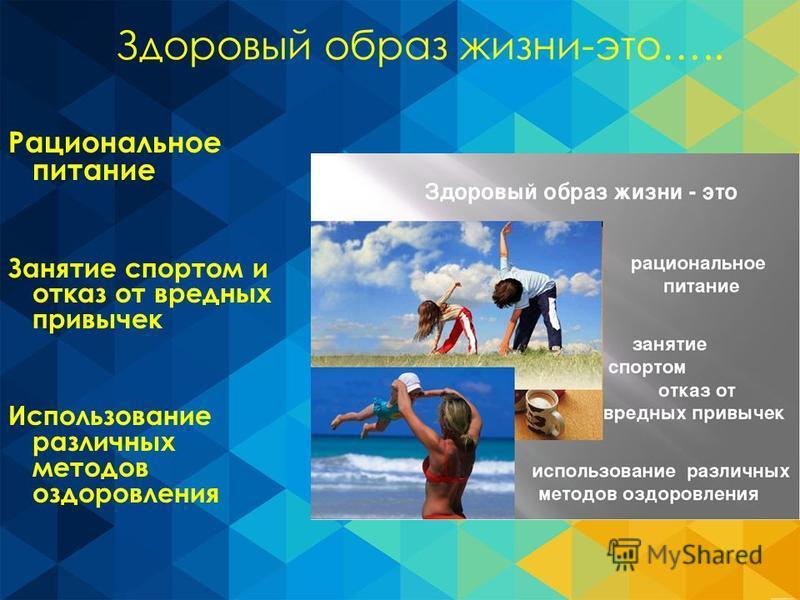 Здоровый образ жизни-это….. Рациональное питание Занятие спортом и отказ от вредных привычек Использование различных методов оздоровления