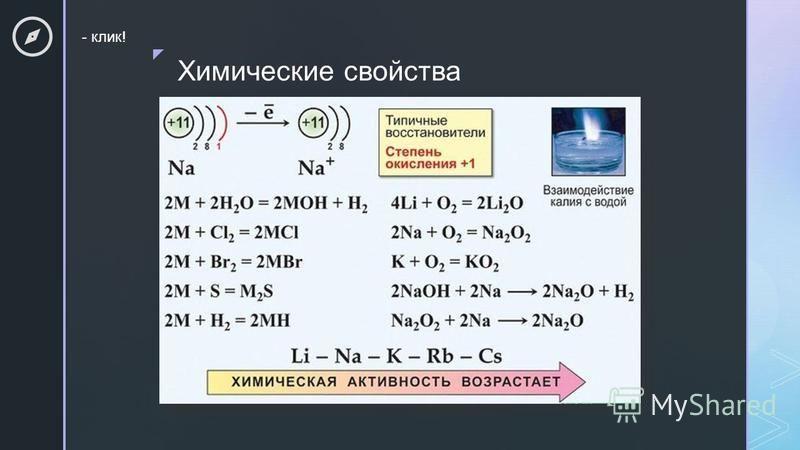 Химические свойства - клик!
