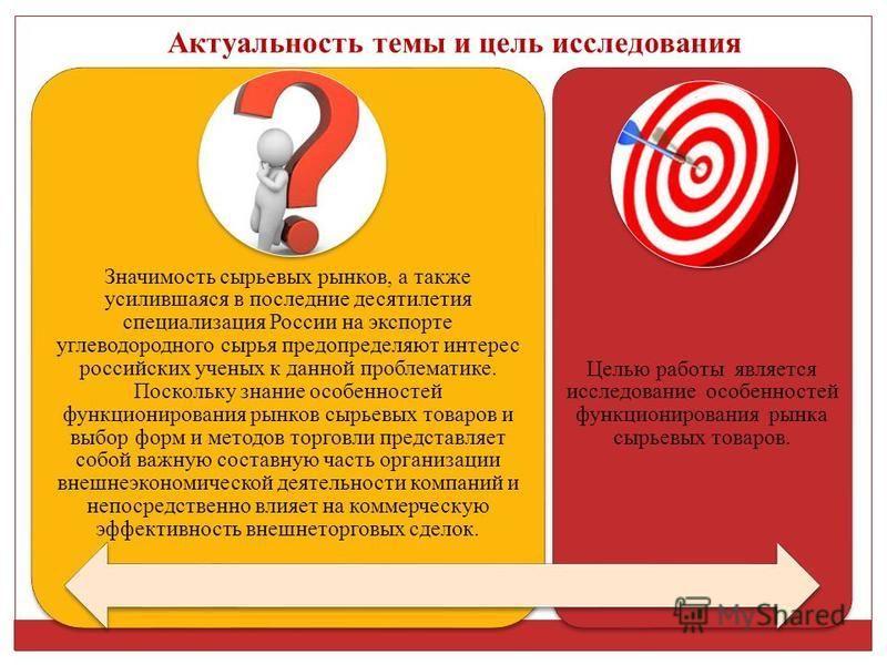 Актуальность темы и цель исследования Значимость сырьевых рынков, а также усилившаяся в последние десятилетия специализация России на экспорте углеводородного сырья предопределяют интерес российских ученых к данной проблематике. Поскольку знание особ