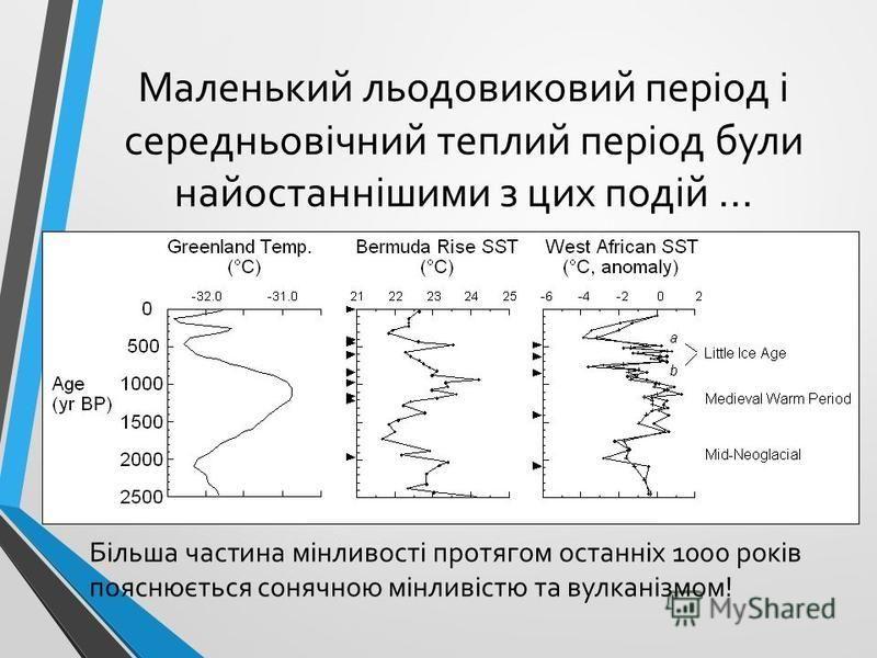 Маленький льодовиковий період і середньовічний теплий період були найостаннішими з цих подій... Більша частина мінливості протягом останніх 1000 років пояснюється сонячною мінливістю та вулканізмом!