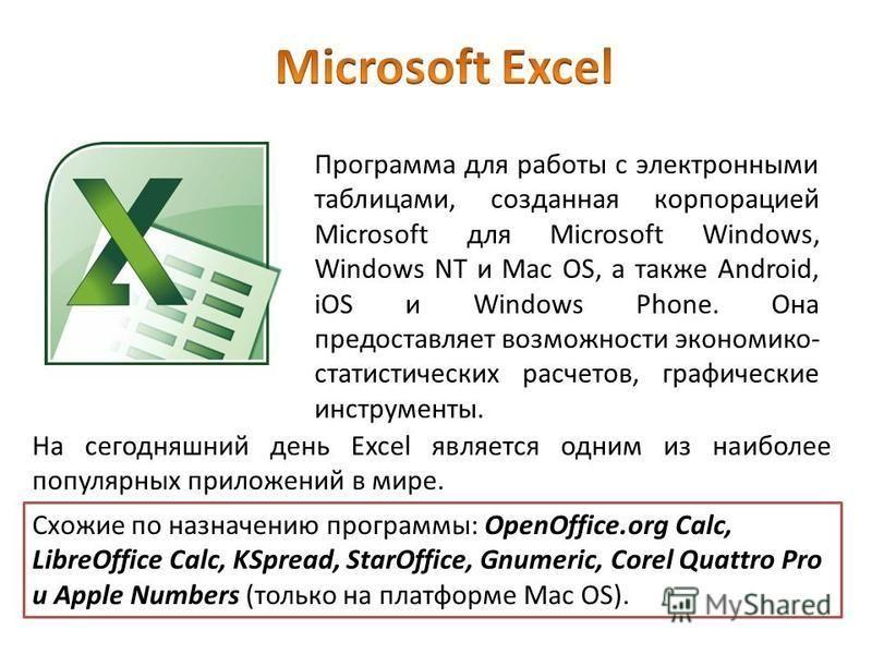 Программа для работы с электронными таблицами, созданная корпорацией Microsoft для Microsoft Windows, Windows NT и Mac OS, а также Android, iOS и Windows Phone. Она предоставляет возможности экономико- статистических расчетов, графические инструменты